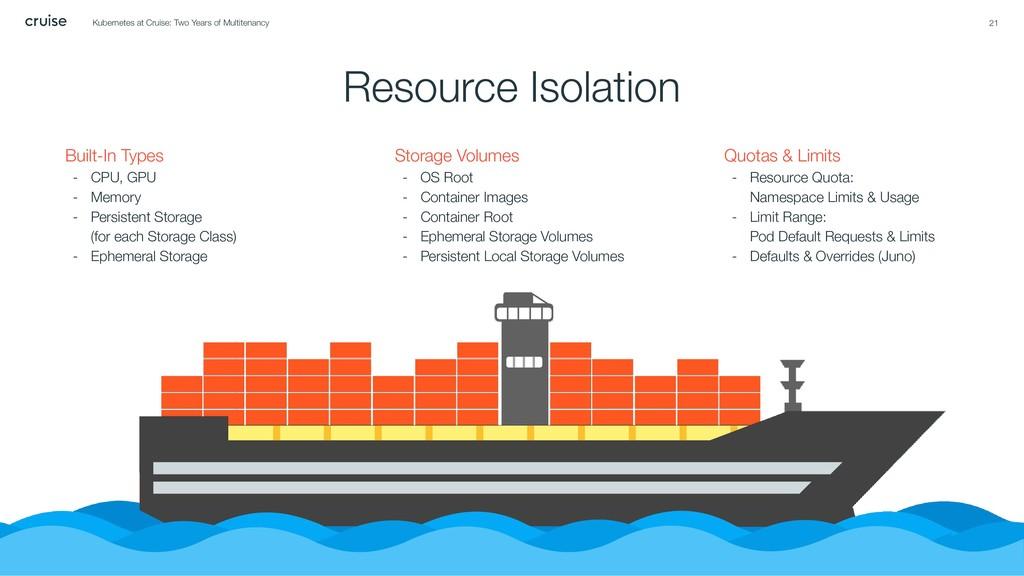 Resource Isolation Built-In Types - CPU, GPU - ...