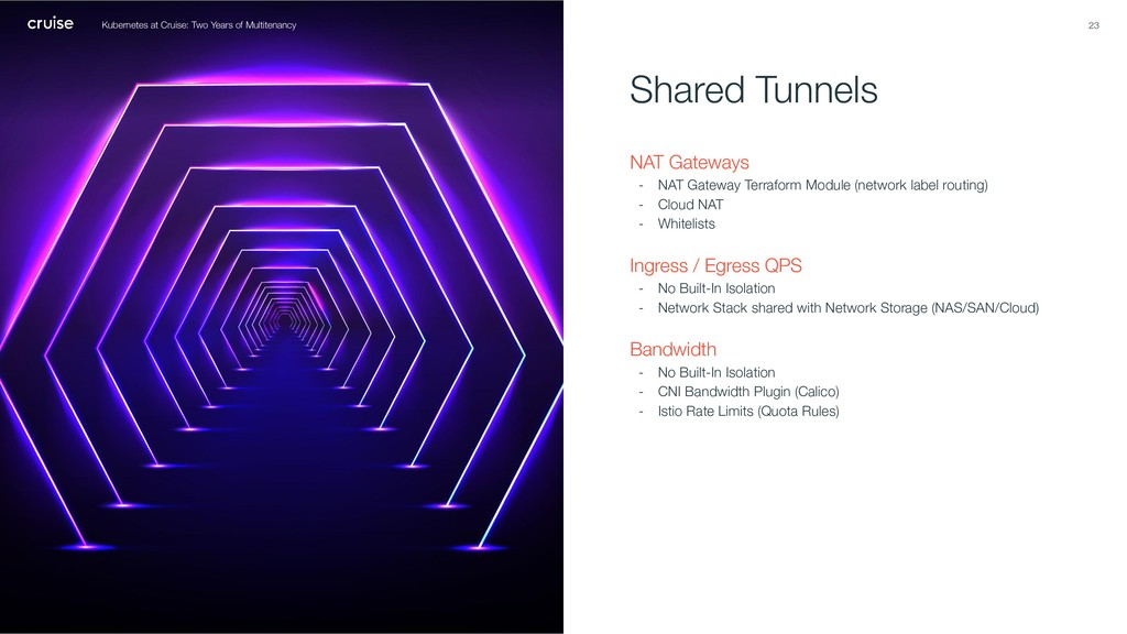23 Shared Tunnels NAT Gateways - NAT Gateway Te...