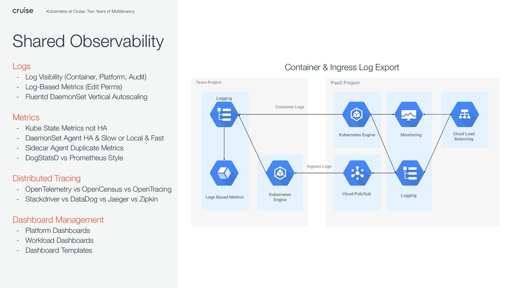Shared Observability Logs - Log Visibility (Con...