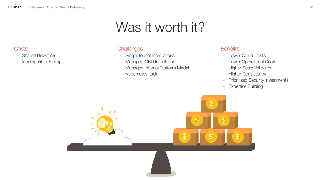 Was it worth it? Costs - Shared Downtime - Inco...