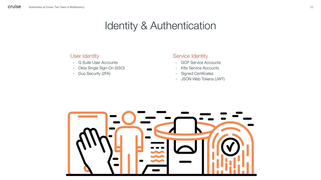 Identity & Authentication User Identity - G Sui...