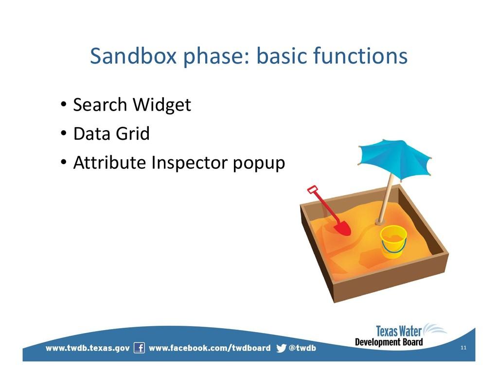 Sandbox phase: basic functions • Search Widget ...