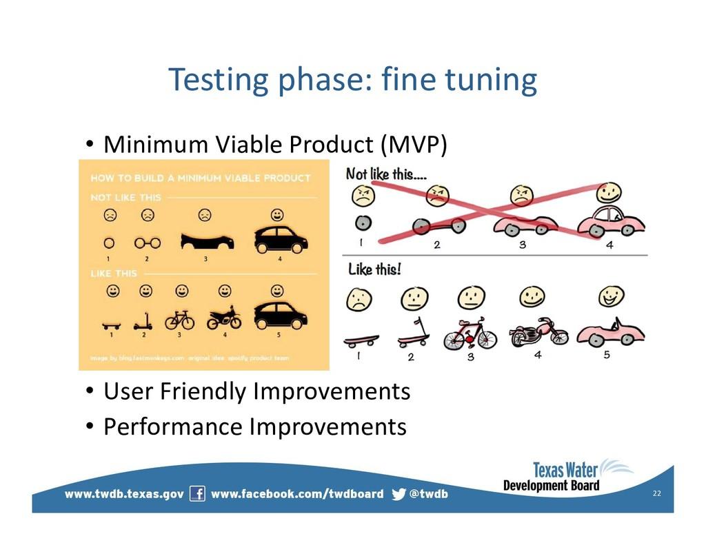 Testing phase: fine tuning • Minimum Viable Pro...