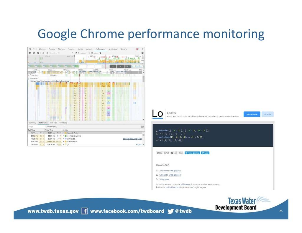 Google Chrome performance monitoring 25