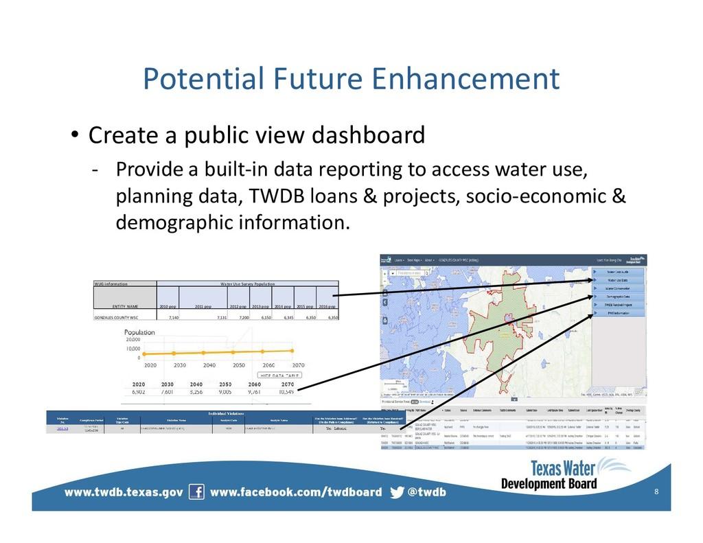 Potential Future Enhancement • Create a public ...
