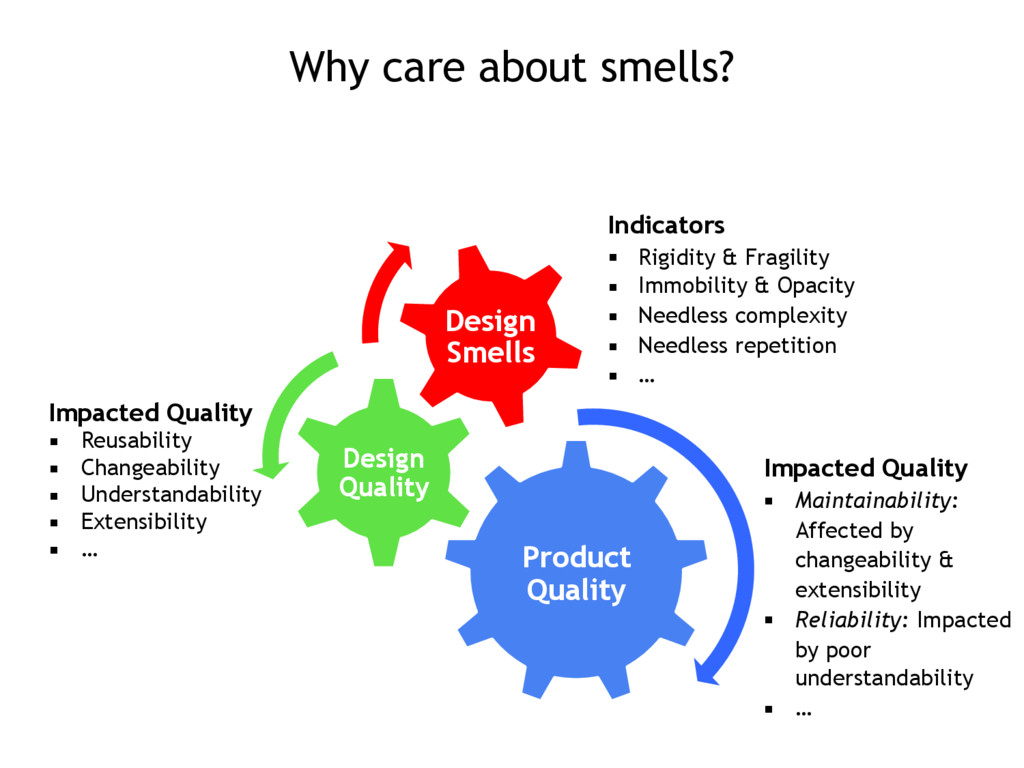 Why care about smells? Impacted Quality ▪ Reusa...
