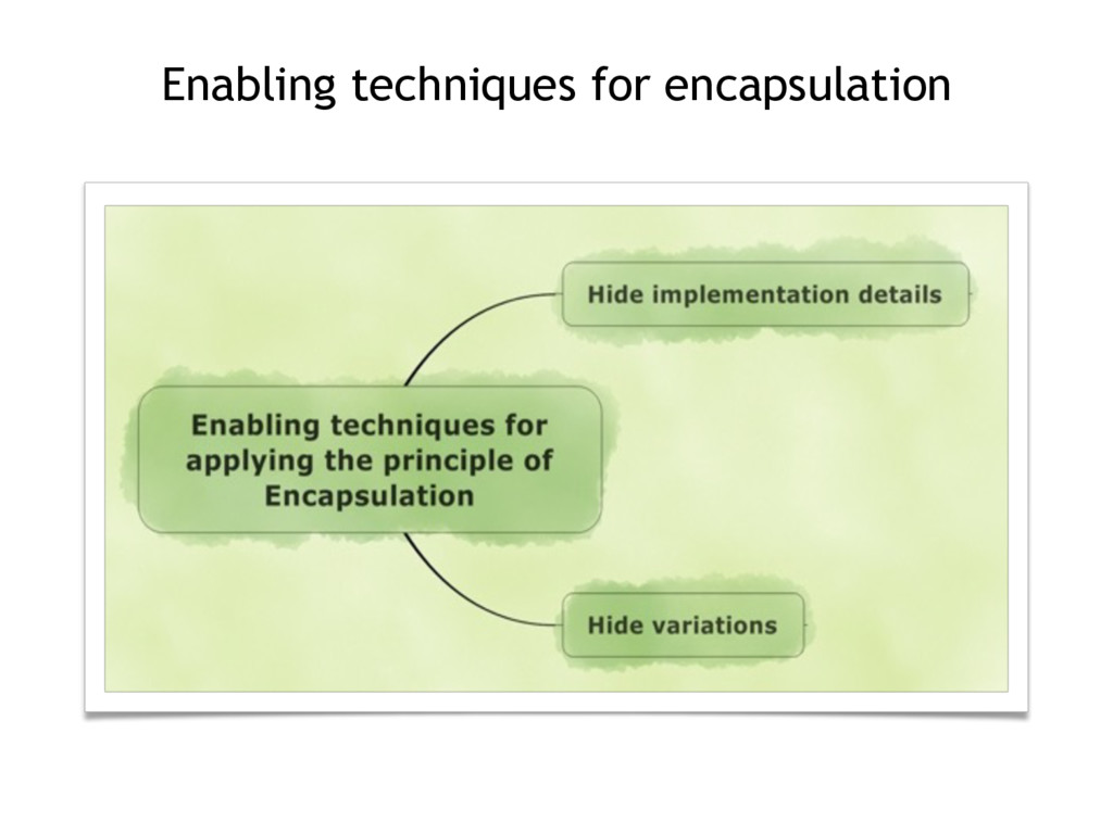 Enabling techniques for encapsulation
