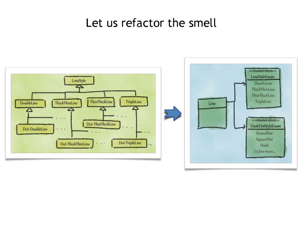 Let us refactor the smell