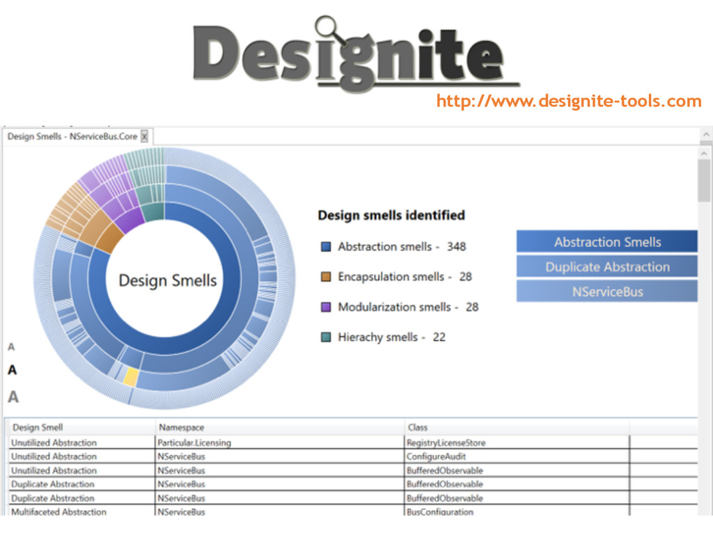 http://www.designite-tools.com
