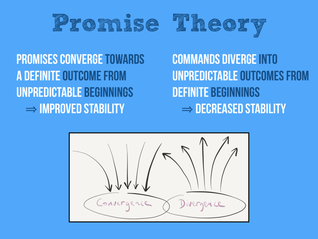 Promise Theory Promises converge towards A defi...