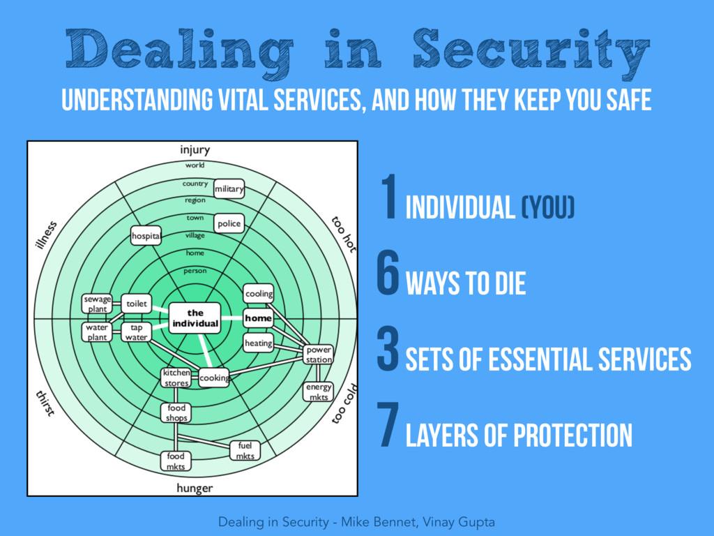 Dealing in Security Understanding vital service...