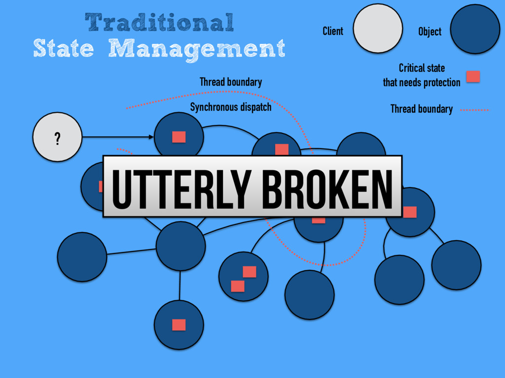 Traditional State Management Object Critical st...