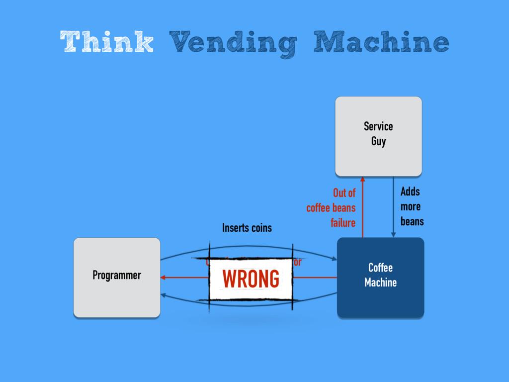 Think Vending Machine Programmer Service Guy In...