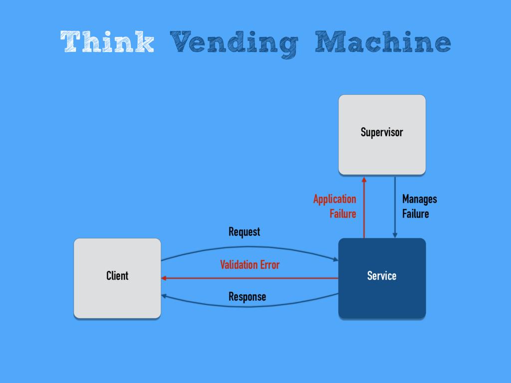 Think Vending Machine Service Client Supervisor...