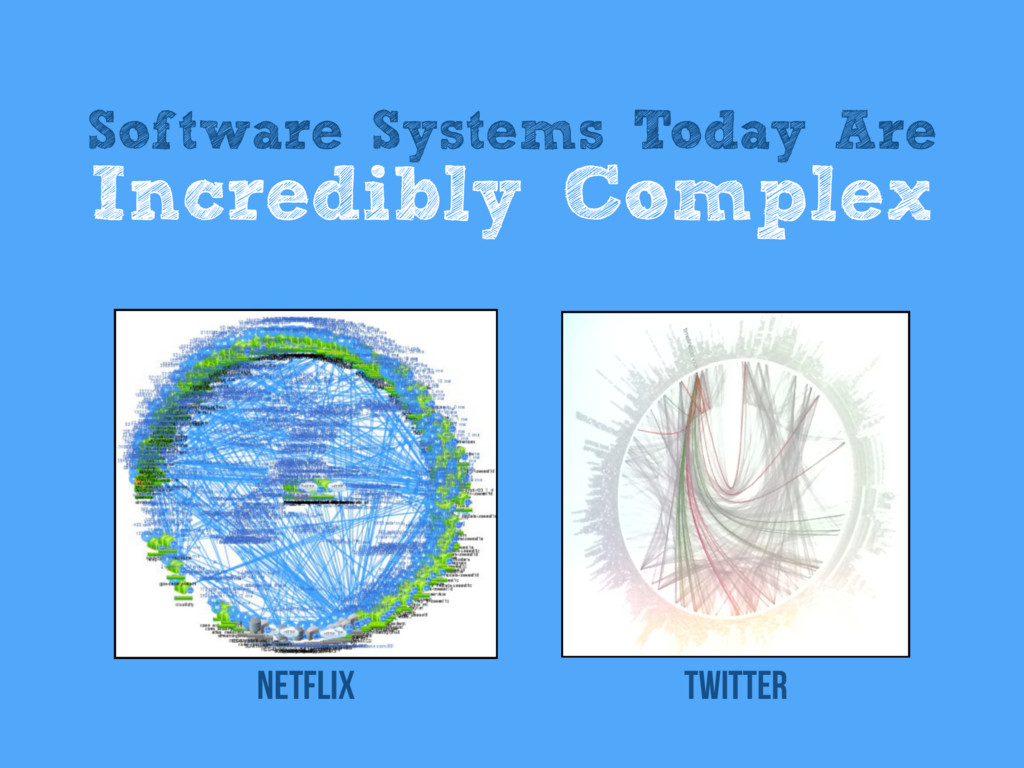 Software Systems Today Are Incredibly Complex N...