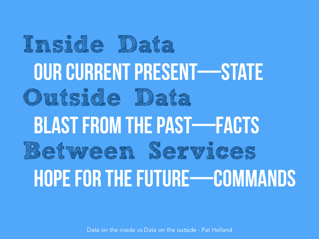 Inside Data Our current present—state Outside D...