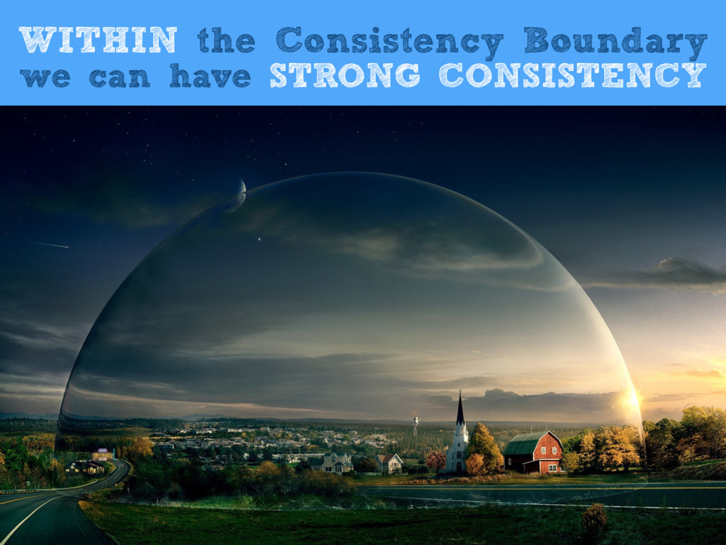 WITHIN the Consistency Boundary we can have STR...