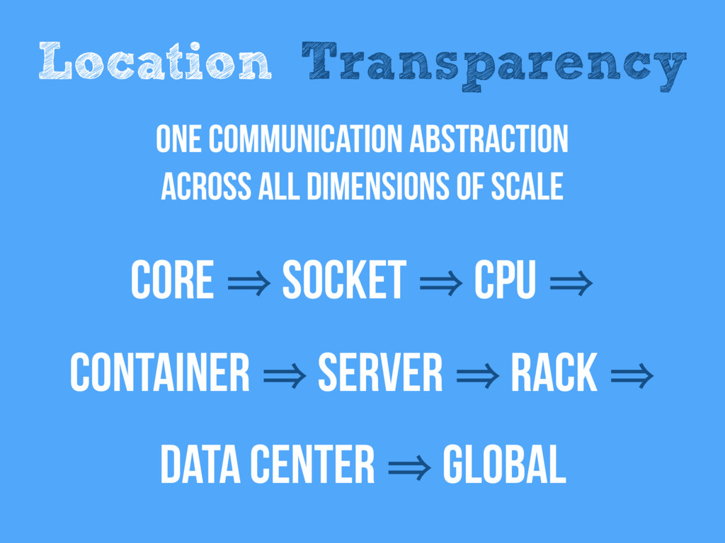 Location Transparency One communication abstrac...