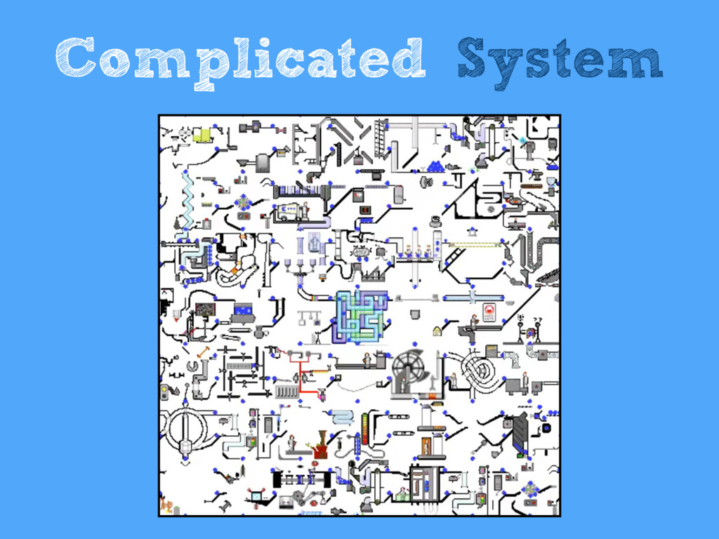 Complicated System