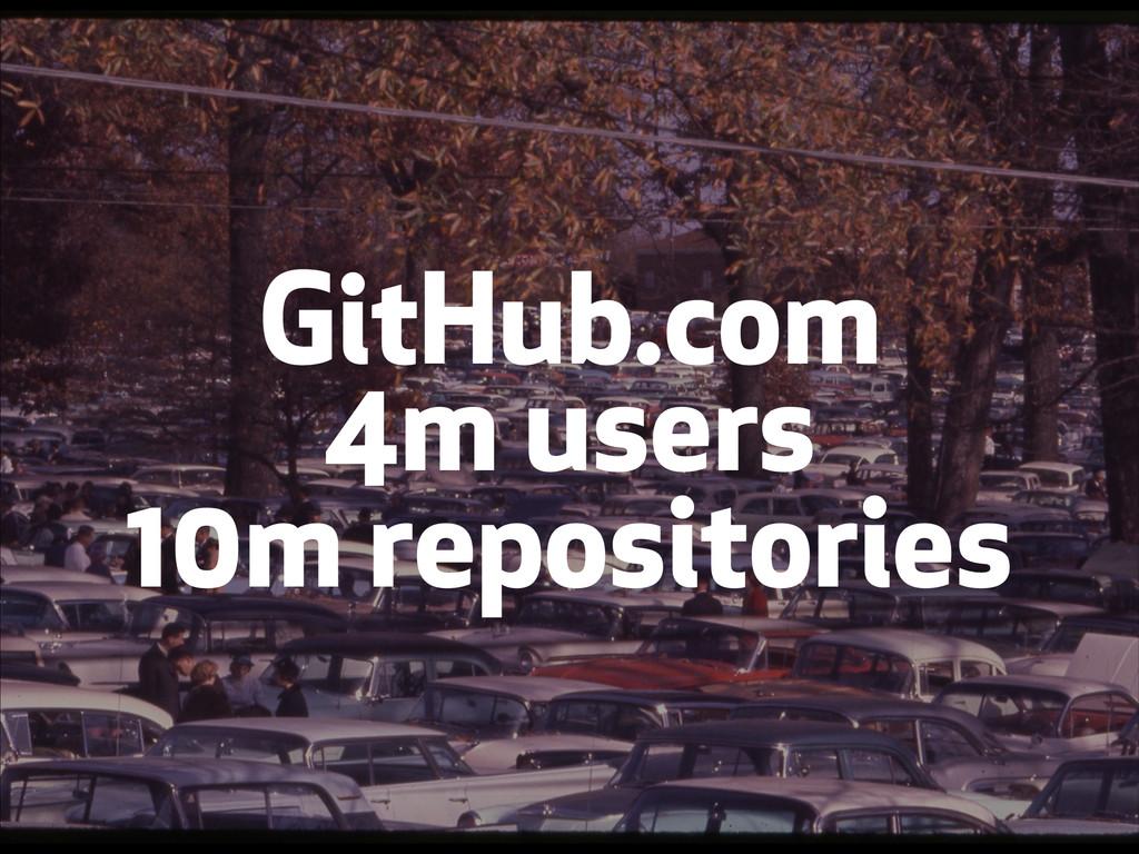 4m users 10m repositories GitHub.com