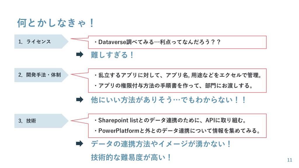 何とかしなきゃ! 11 → 他にいい方法がありそう…でもわからない!! → データの連携方法や...