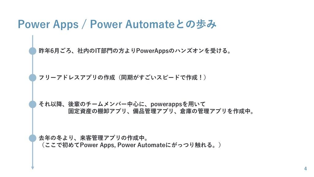Power Apps / Power Automateとの歩み 昨年6月ごろ、社内のIT部門の...