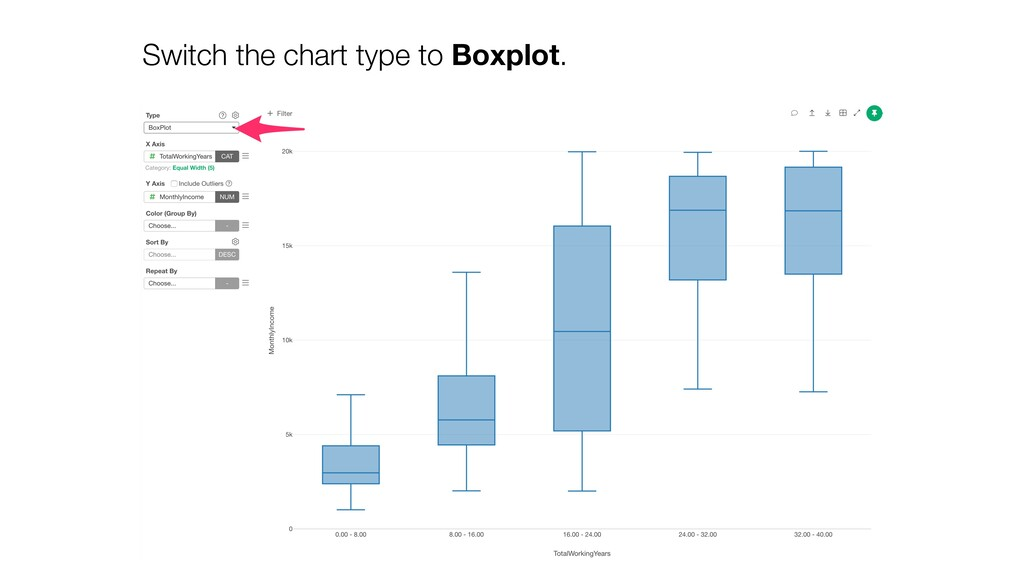 Switch the chart type to Boxplot.