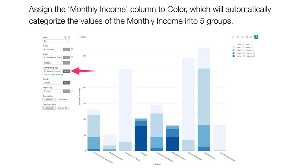 Assign the 'Monthly Income' column to Color, wh...