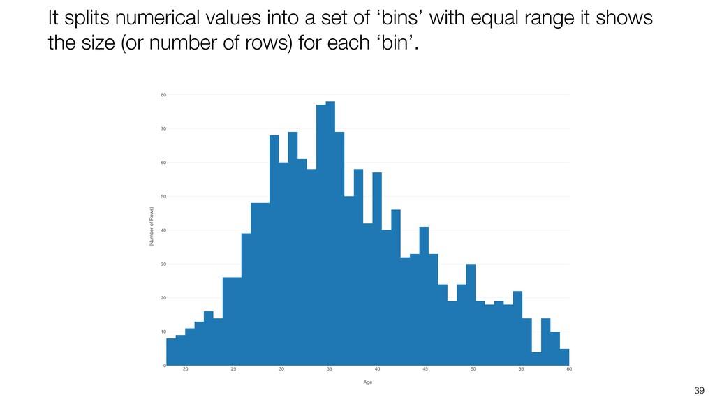 39 It splits numerical values into a set of 'bi...