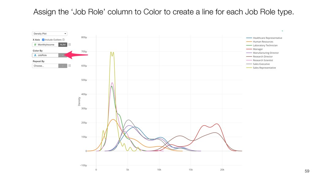59 Assign the 'Job Role' column to Color to cre...