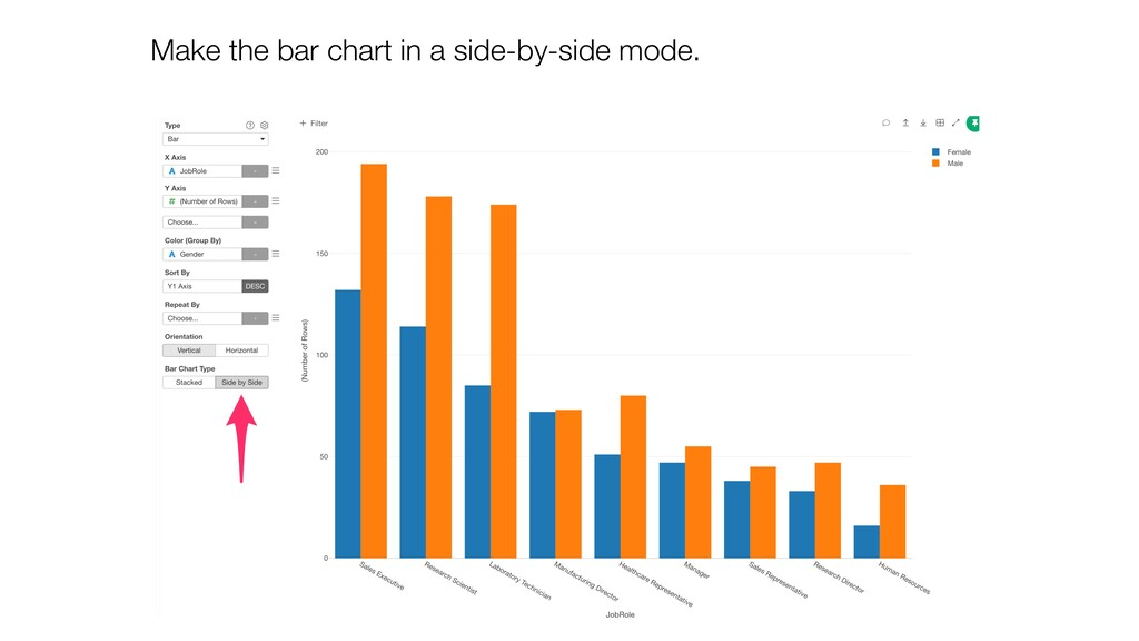 Make the bar chart in a side-by-side mode.