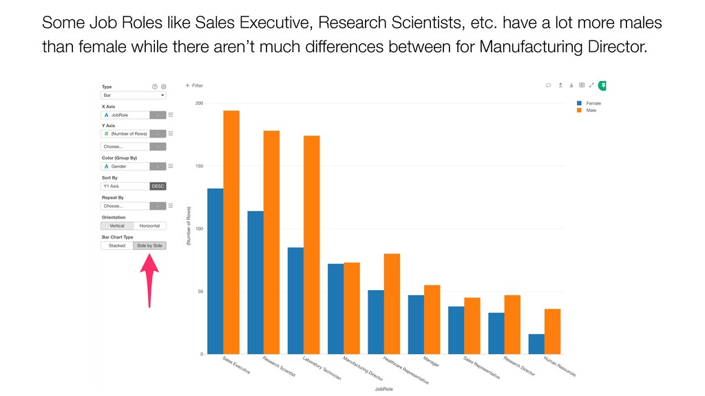 Some Job Roles like Sales Executive, Research S...