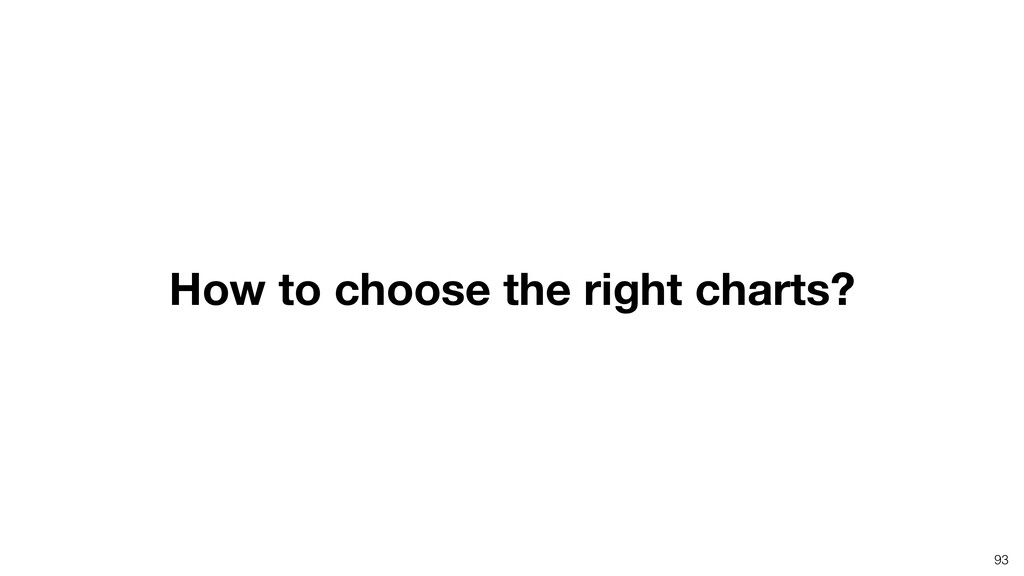 93 How to choose the right charts?