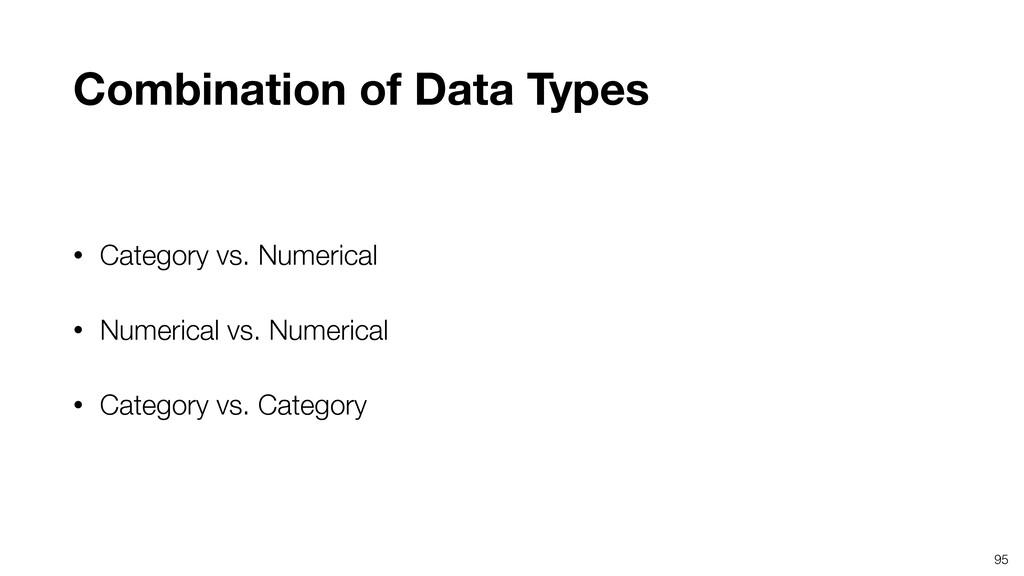 95 • Category vs. Numerical • Numerical vs. Num...