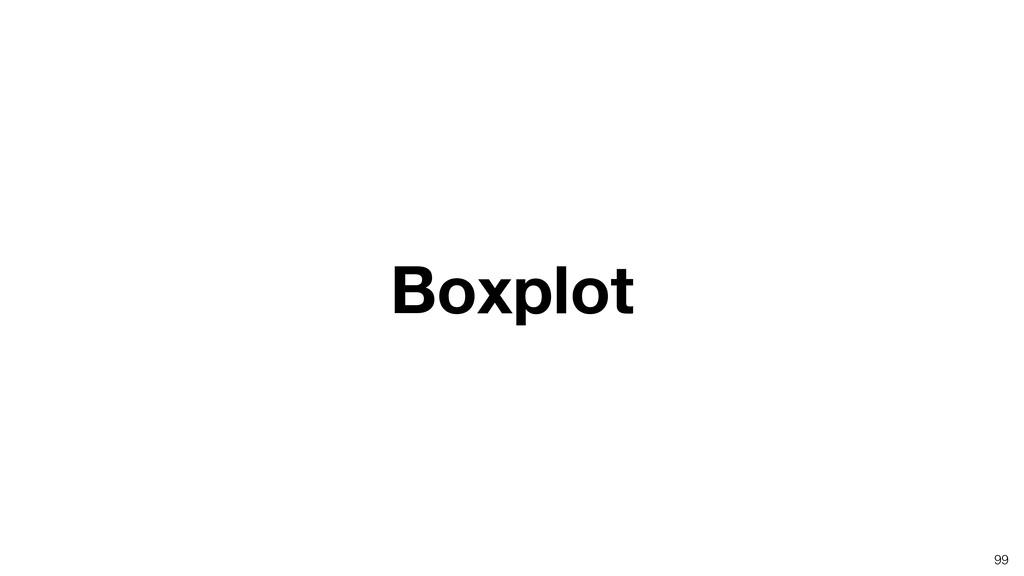 99 Boxplot