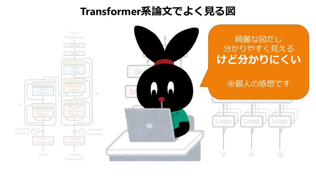 Transformer系論文でよく見る図 綺麗な図だし 分かりやすく見える けど分かりにくい ...