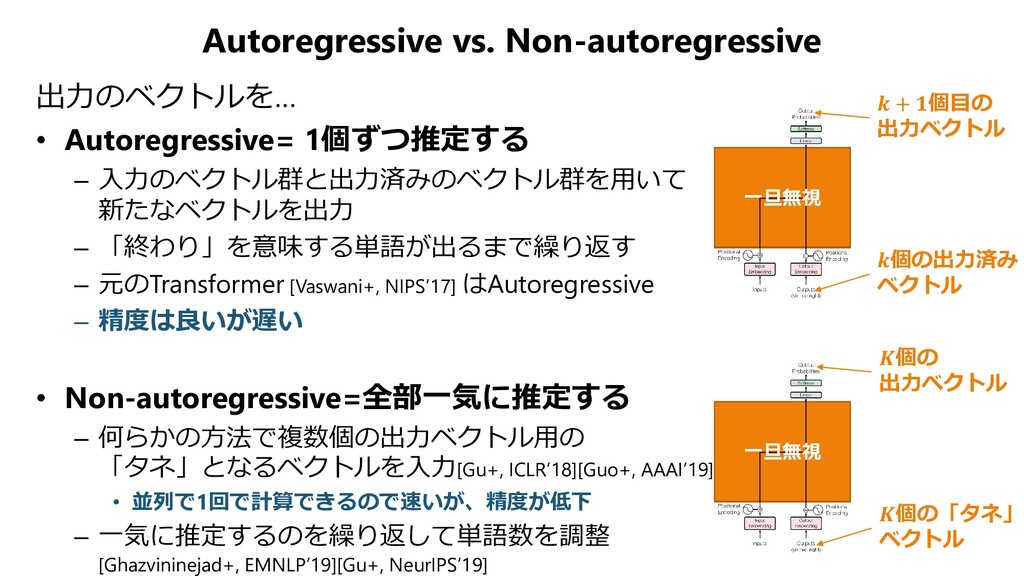Autoregressive vs. Non-autoregressive 出力のベクトルを…...