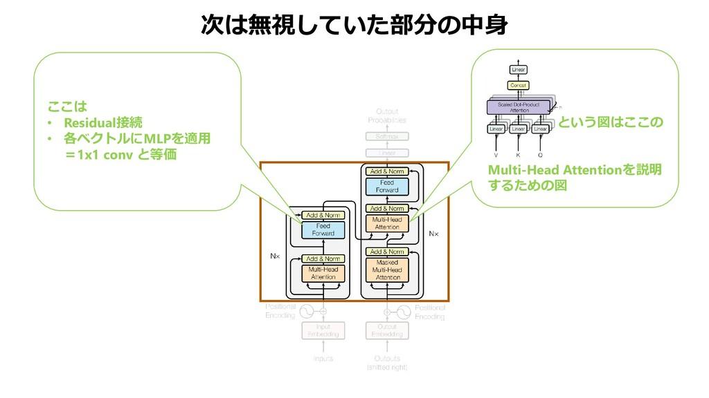 次は無視していた部分の中身 という図はここの Multi-Head Attentionを説明 ...
