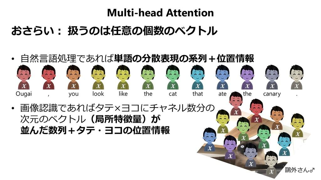 Multi-head Attention おさらい: 扱うのは任意の個数のベクトル • 自然言...