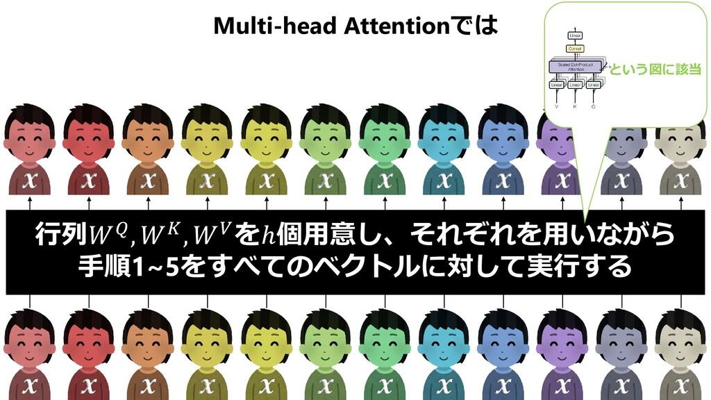 Multi-head Attentionでは 𝒙𝒙 𝒙𝒙 𝒙𝒙 𝒙𝒙 𝒙𝒙 𝒙𝒙 𝒙𝒙 𝒙𝒙 ...