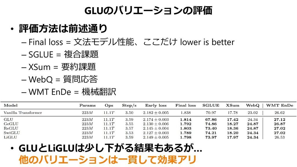 GLUのバリエーションの評価 • 評価方法は前述通り – Final loss = 文法モデル...