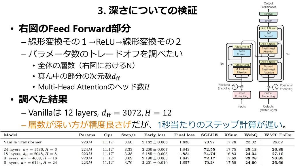 3. 深さについての検証 • 右図のFeed Forward部分 – 線形変換その1→ReLU...