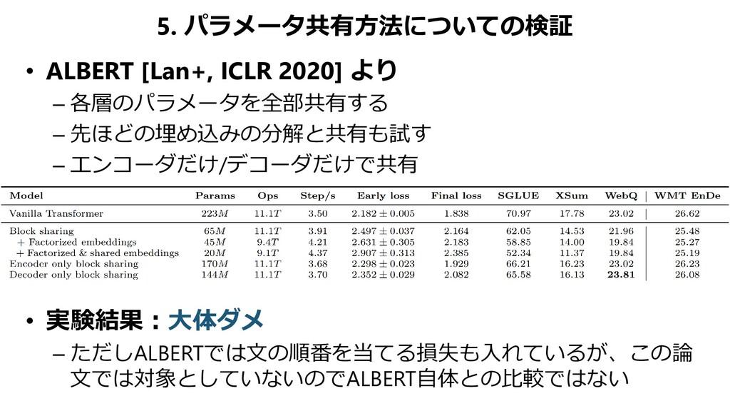 5. パラメータ共有方法についての検証 • ALBERT [Lan+, ICLR 2020] ...