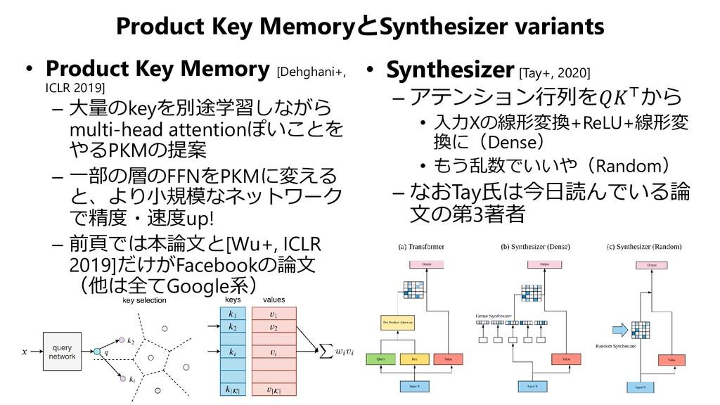 Product Key MemoryとSynthesizer variants • Synth...