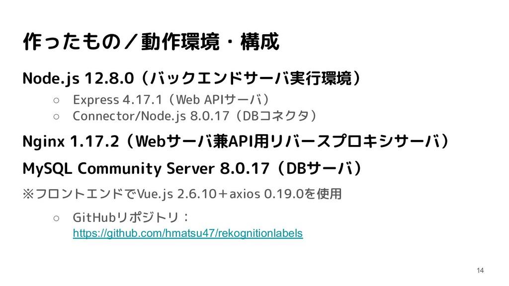 作ったもの/動作環境・構成 Node.js 12.8.0(バックエンドサーバ実行環境) ○ E...