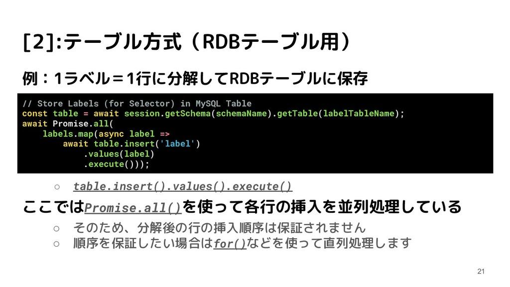 [2]:テーブル方式(RDBテーブル用) 例:1ラベル=1行に分解してRDBテーブルに保存 ○...