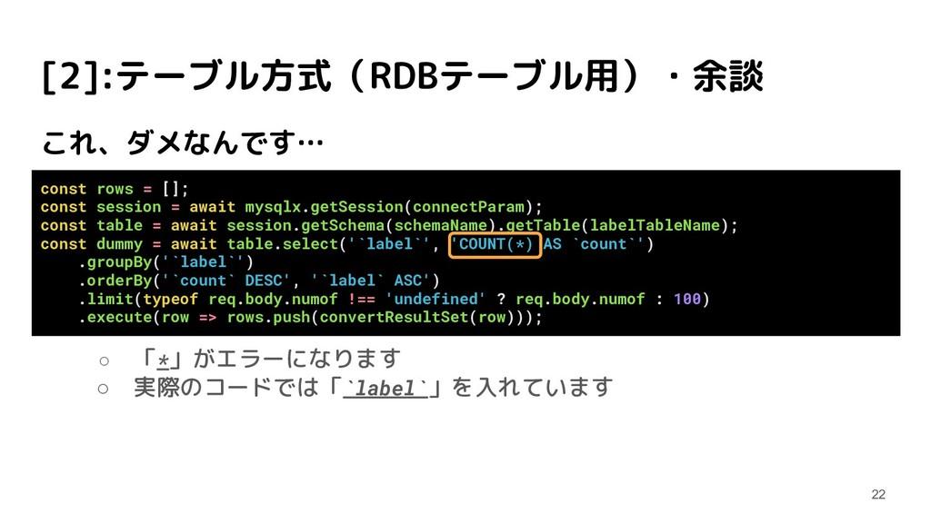 [2]:テーブル方式(RDBテーブル用)・余談 これ、ダメなんです… ○ 「*」がエラーになり...