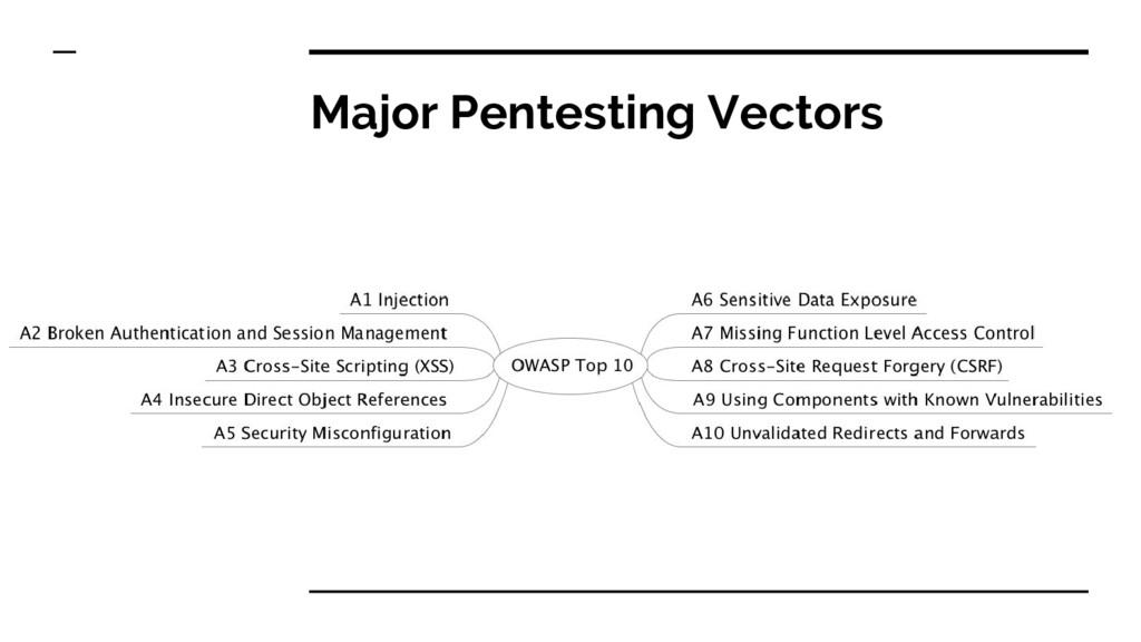 Major Pentesting Vectors