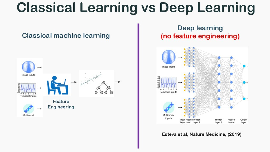 Classical Learning vs Deep Learning Diagnosis C...