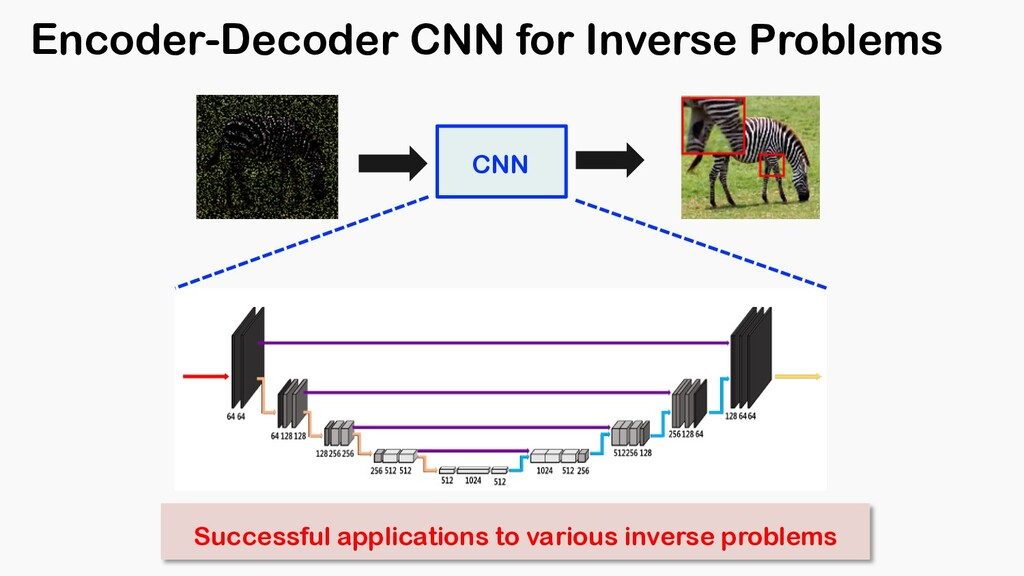 CNN Successful applications to various inverse ...